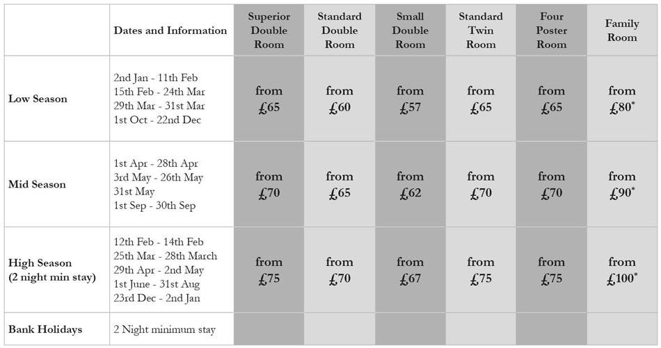 Trelawney Hotel in Torquay rates